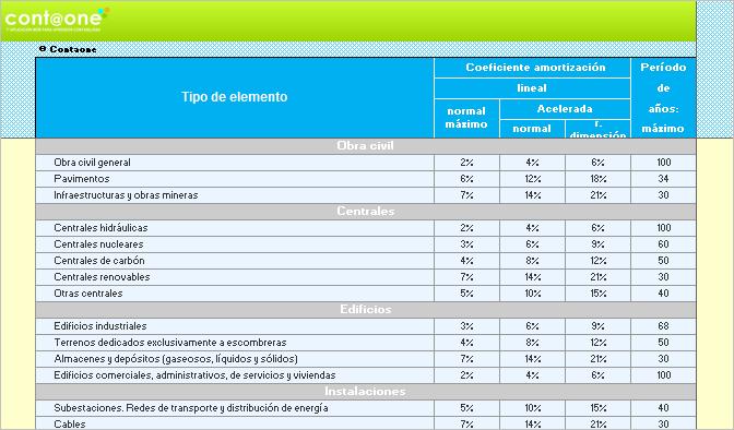CONTAONE_Calculadora_Amortizacion_Pestaña-12