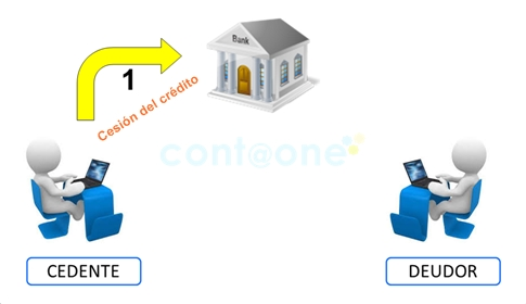 Contaone-Factoring-Flujo-01