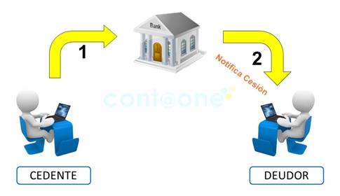 Contaone-Factoring-Flujo-02