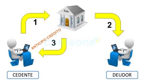 Contaone-Factoring-Flujo-03