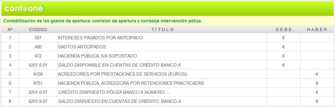 Contaone_Cuentas_de_Crédito_Asientos_2