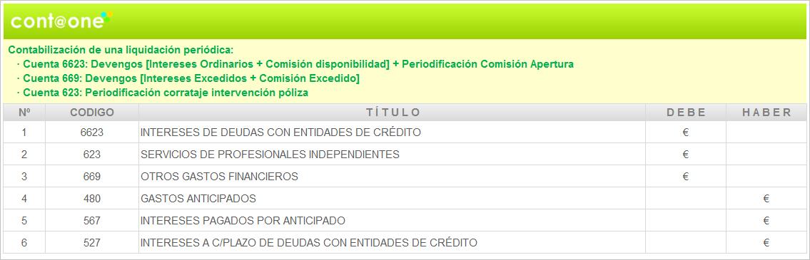 Contaone_Cuentas_de_Crédito_Asientos_30