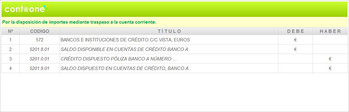 Contaone_Cuentas_de_Crédito_Asientos_4