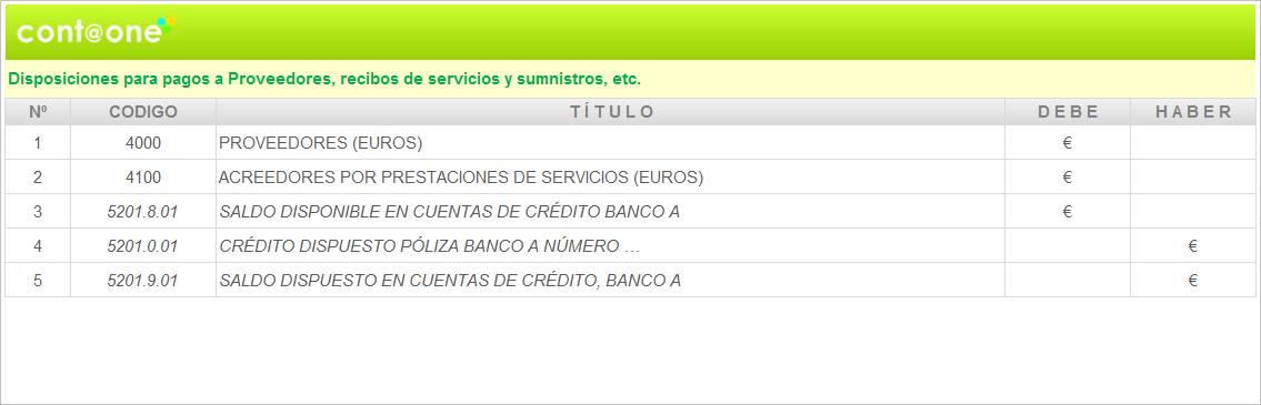 Contaone_Cuentas_de_Crédito_Asientos_5