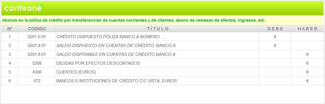 Contaone_Cuentas_de_Crédito_Asientos_6