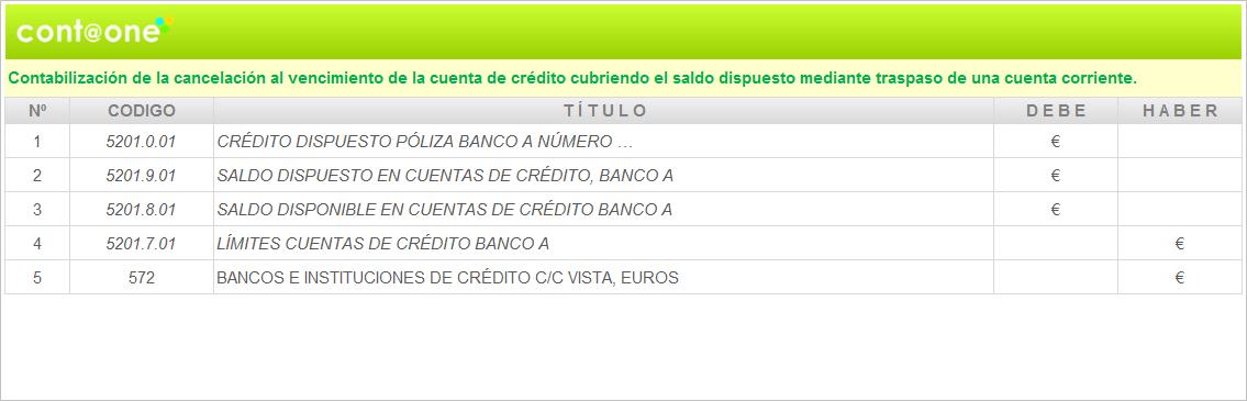 Contaone_Cuentas_de_Crédito_Asientos_7