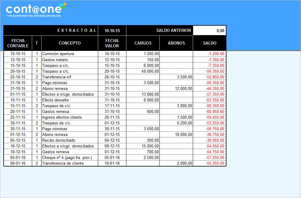 Contaone_Simulador_Cuenta_de_Crédito-2