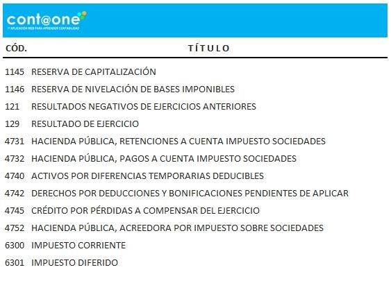 Contaone_Cuadro_Cuentas_Como_Contabilizar_la_Reserva_de_Capitalización