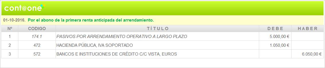 Contaone_como_contabilizar_arrendamientos_nueva_niif_16_asiento_02