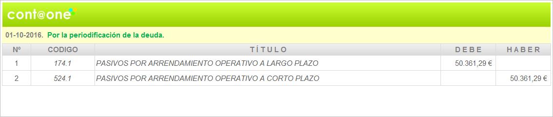 Contaone_como_contabilizar_arrendamientos_nueva_niif_16_asiento_03