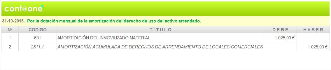 Contaone_como_contabilizar_arrendamientos_nueva_niif_16_asiento_04