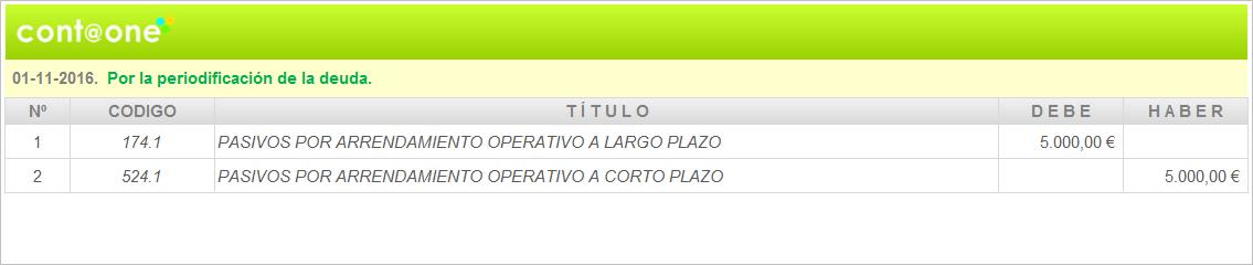 Contaone_como_contabilizar_arrendamientos_nueva_niif_16_asiento_07