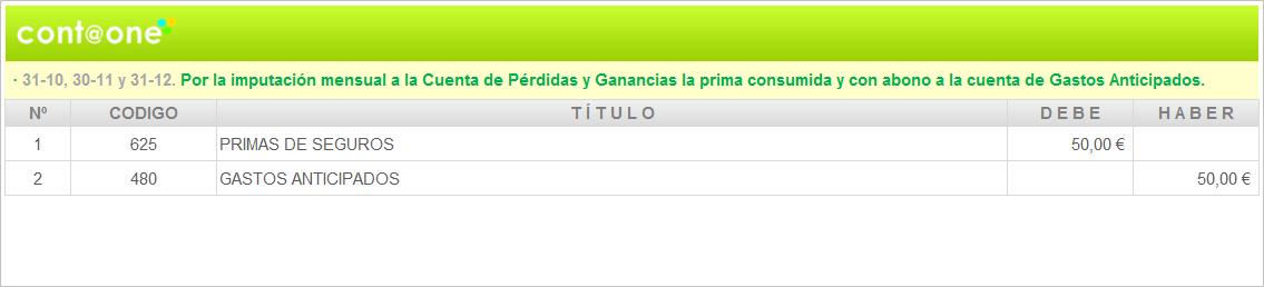 Contaone_Periodificación_Contable-1-2