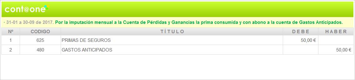 Contaone_Periodificación_Contable-1-3