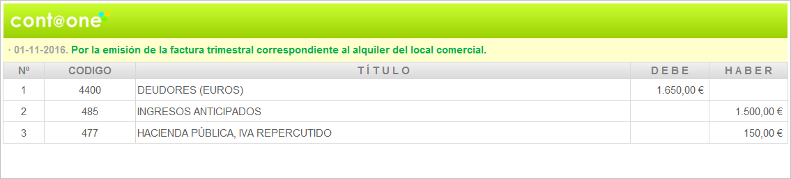Contaone_Periodificación_Contable-2-1