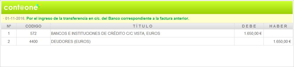 Contaone_Periodificación_Contable-2-2