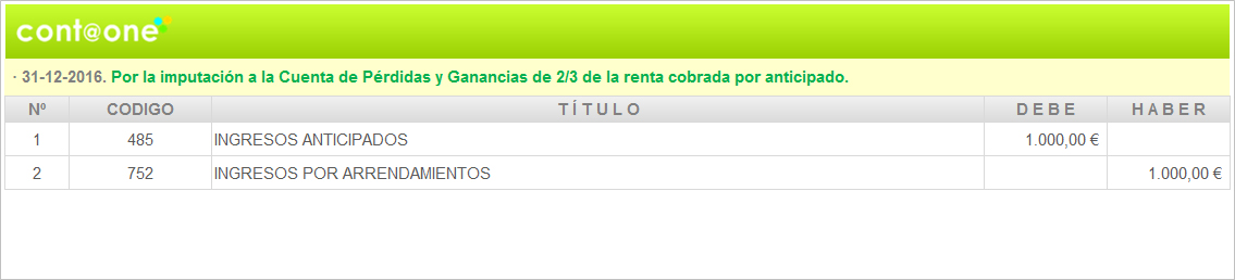 Contaone_Periodificación_Contable-2-3