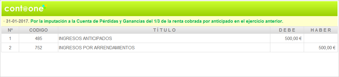 Contaone_Periodificación_Contable-2-4