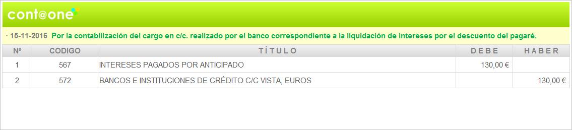 Contaone_Periodificación_Contable-5-1