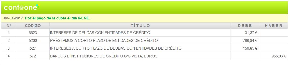 Contaone_Periodificación_Contable-7-2