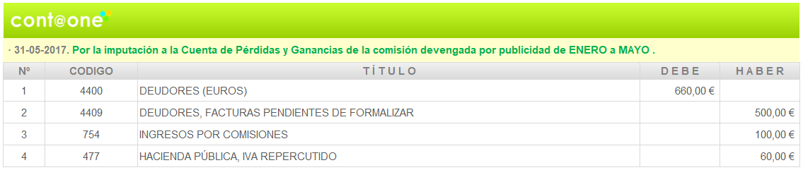 Contaone_Periodificación_Contable-4-2